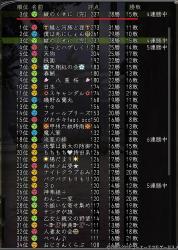 第10回天照之演最終日掲示板