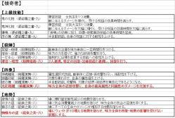 【天下夢幻の章】新技能:傾奇者