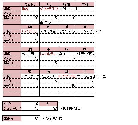 WHM20130617-2para.jpg