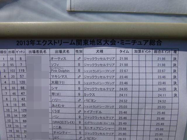 2013熊谷リザルト
