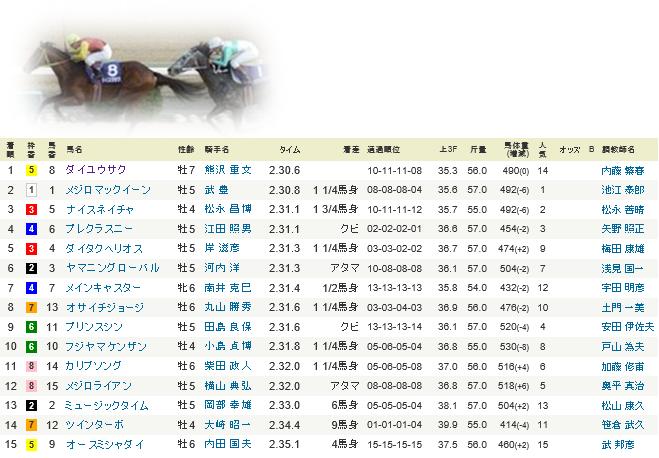 131219daiyusaku1.png