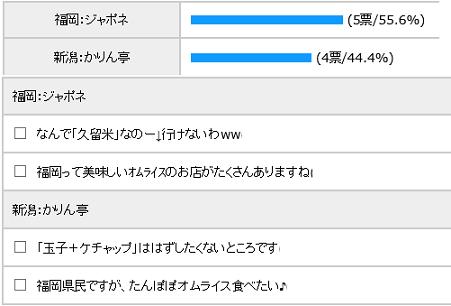 131230fukuokaniigata.png