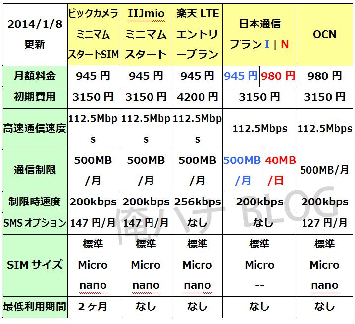 20140108‗008