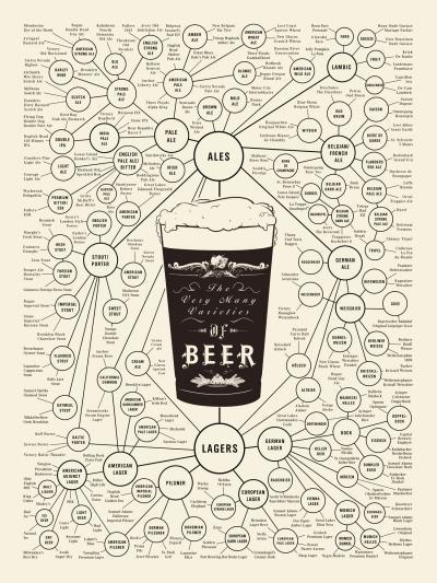 poster_beer_1300_convert_20140214192557.jpg