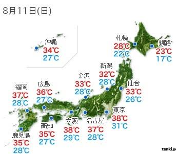 各地の気温 20130811