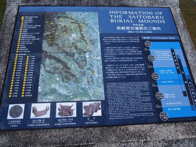 西都原古墳群の案内板