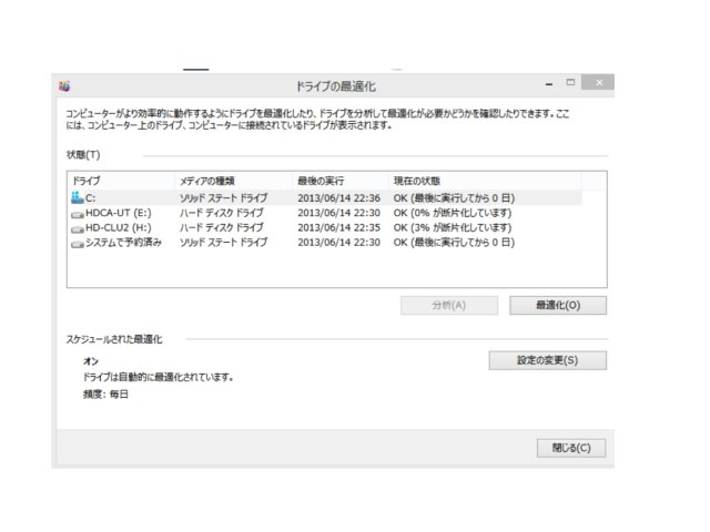 SSDデフラグ不要4