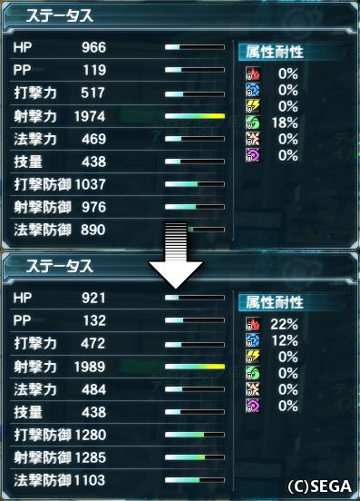 ヴァーダーユニット(上)→カルブンユニット(下)