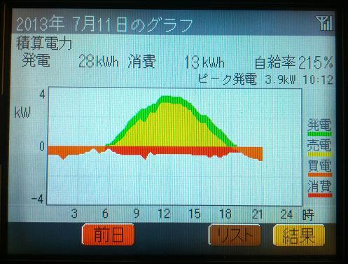 20130711_graph.jpg