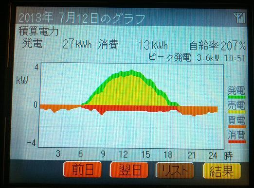 20130712_graph.jpg