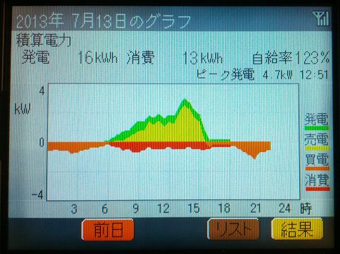 20130713_graph.jpg