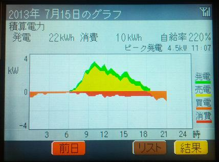20130715_graph.jpg