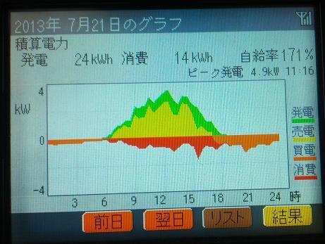 20130728_graph1.jpg