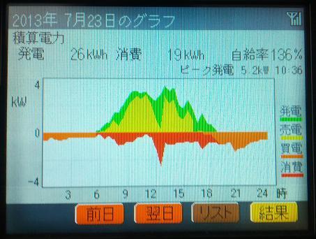 20130728_graph3.jpg