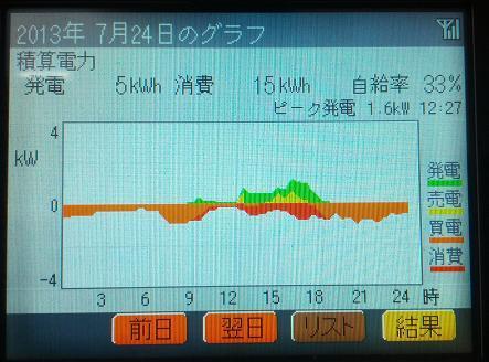 20130728_graph4.jpg
