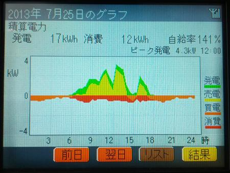 20130728_graph5.jpg