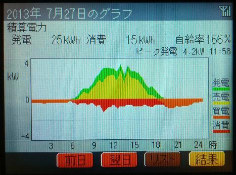 20130728_graph7.jpg