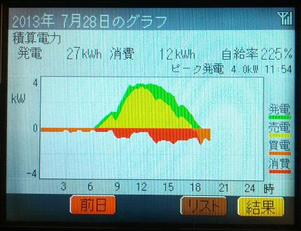 20130728_graph8.jpg