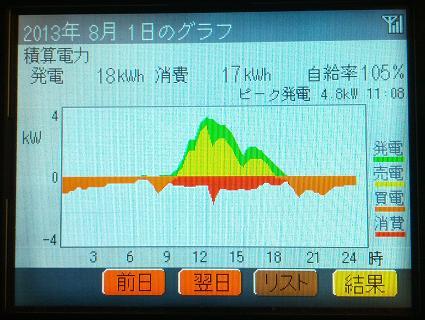 20130801_graph.jpg