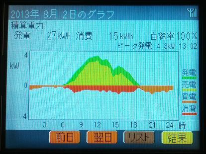 20130802_graph.jpg