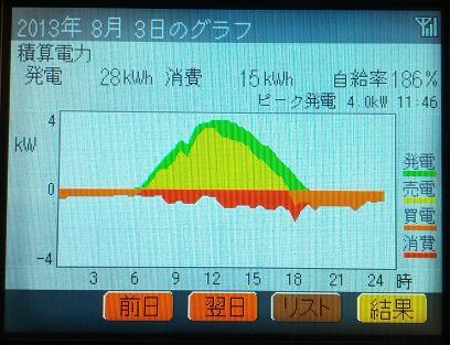 20130803_graph.jpg
