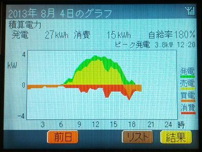 20130804_graph.jpg