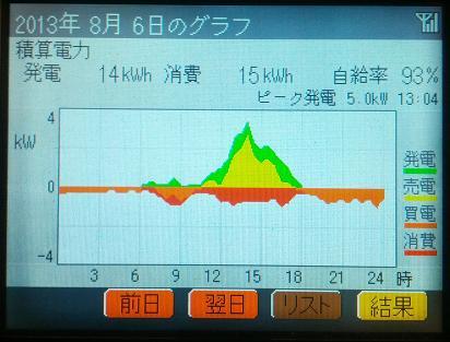 20130806_graph.jpg