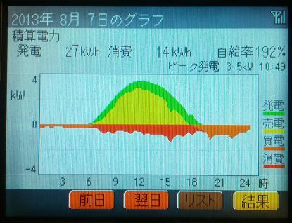 20130807_graph.jpg