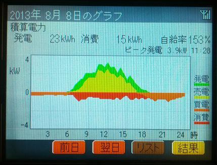 20130808_graph.jpg