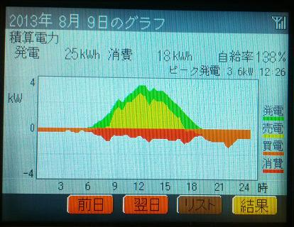 20130809_graph.jpg