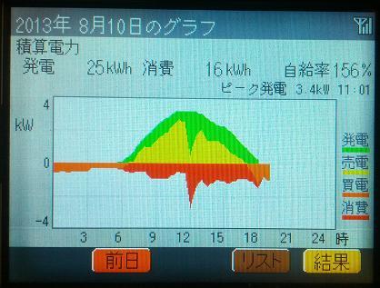 20130810_graph.jpg