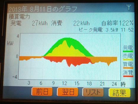 20130811_graph.jpg
