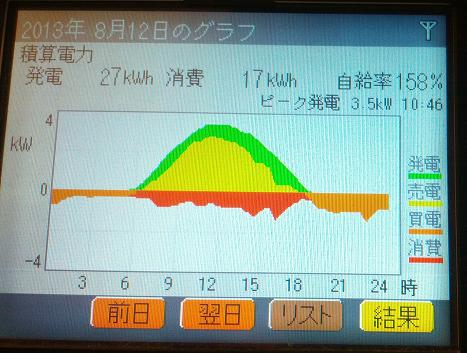 20130812_graph.jpg