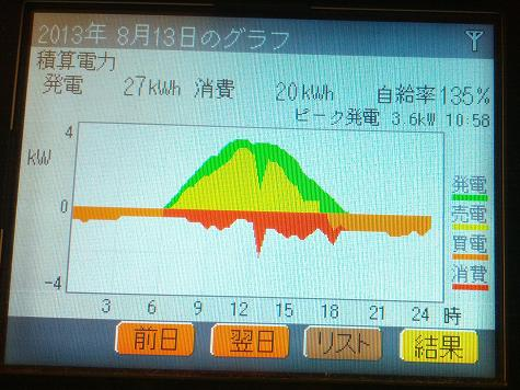 20130813_graph.jpg