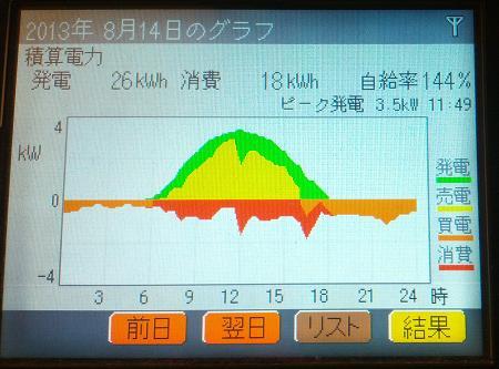 20130814_graph.jpg