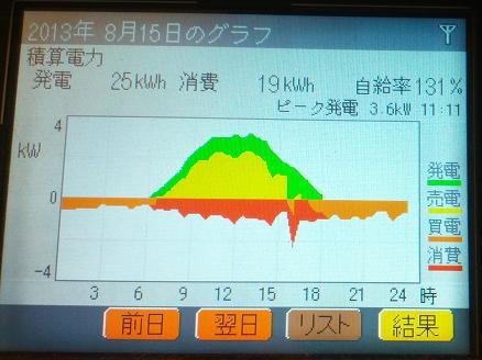 20130815_graph.jpg