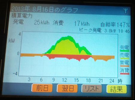20130816_graph.jpg