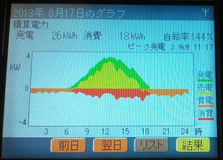 20130817_graph.jpg