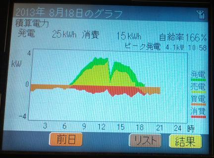20130818_graph.jpg