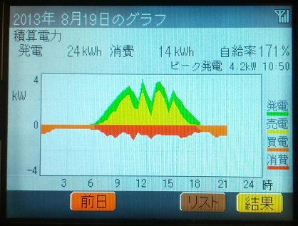 20130819_graph.jpg