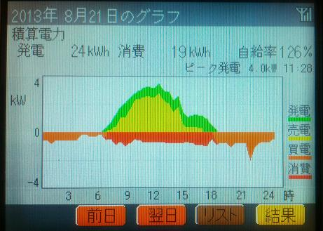 20130821_graph.jpg