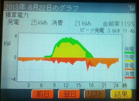 20130822_graph.jpg