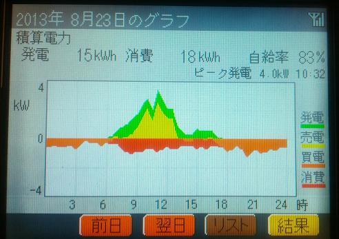 20130823_graph.jpg