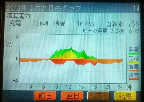 20130824_graph.jpg