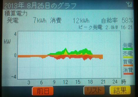 20130825_graph.jpg