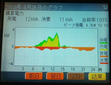 20130826_graph.jpg