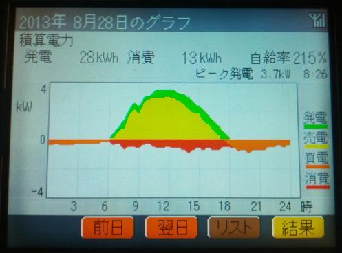 20130828_graph.jpg
