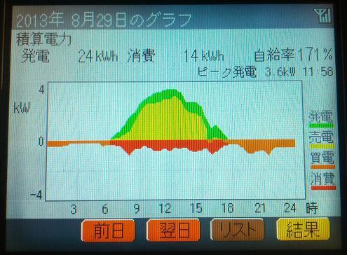 20130829_graph.jpg