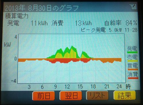 20130830_graph.jpg