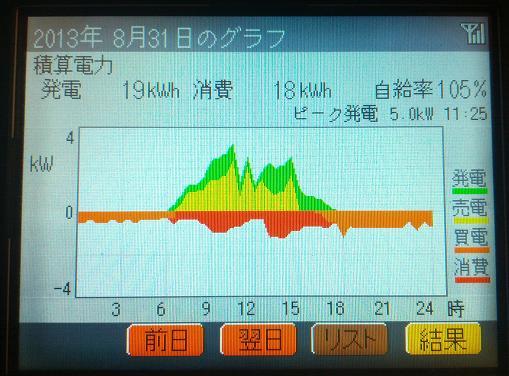 20130831_graph.jpg